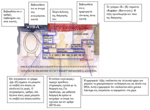 What is a visa document and how it looks.